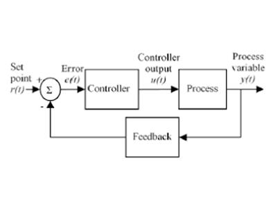 automatic control